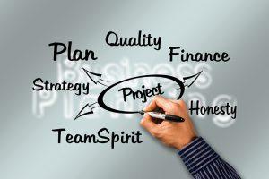 estrategia de comunicación online de empresa o persona